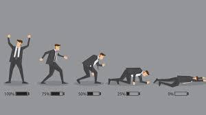 Burnout - sindrom izgaranja na poslu