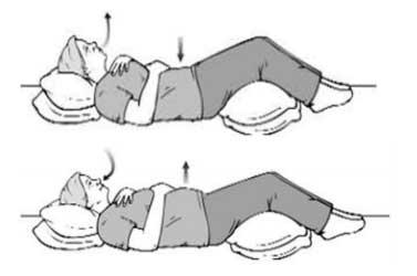 Dijafragmalno disanje i učenje stvaranja intraabdominalnog tlaka