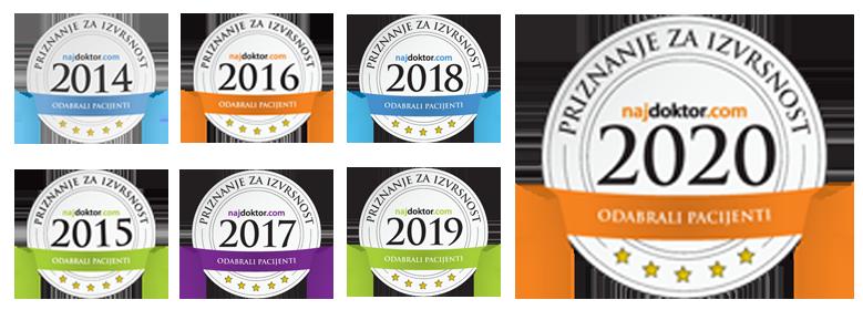 Najdoktor 2014 – 2020